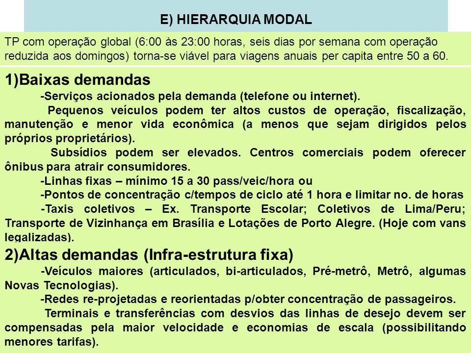 28 E) HIERARQUIA MODAL 1)Baixas demandas -Serviços acionados pela demanda (telefone ou internet). Pequenos veículos podem ter altos custos de operação