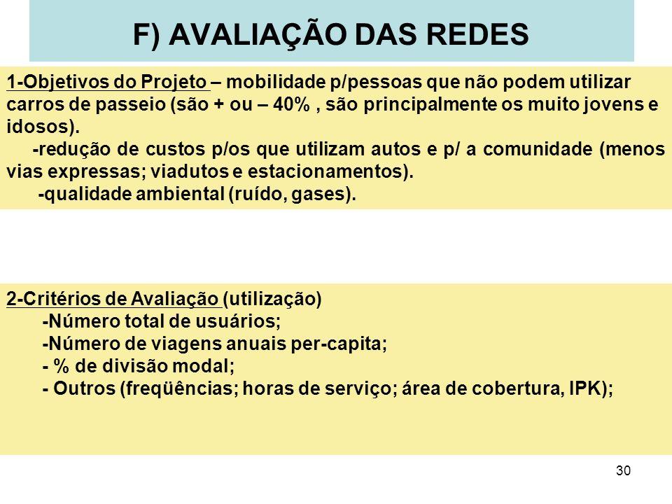 30 F) AVALIAÇÃO DAS REDES 1-Objetivos do Projeto – mobilidade p/pessoas que não podem utilizar carros de passeio (são + ou – 40%, são principalmente o