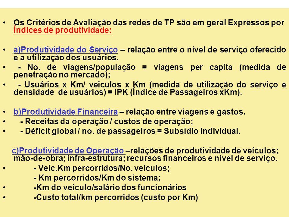 31 Os Critérios de Avaliação das redes de TP são em geral Expressos por Índices de produtividade: a)Produtividade do Serviço – relação entre o nível d