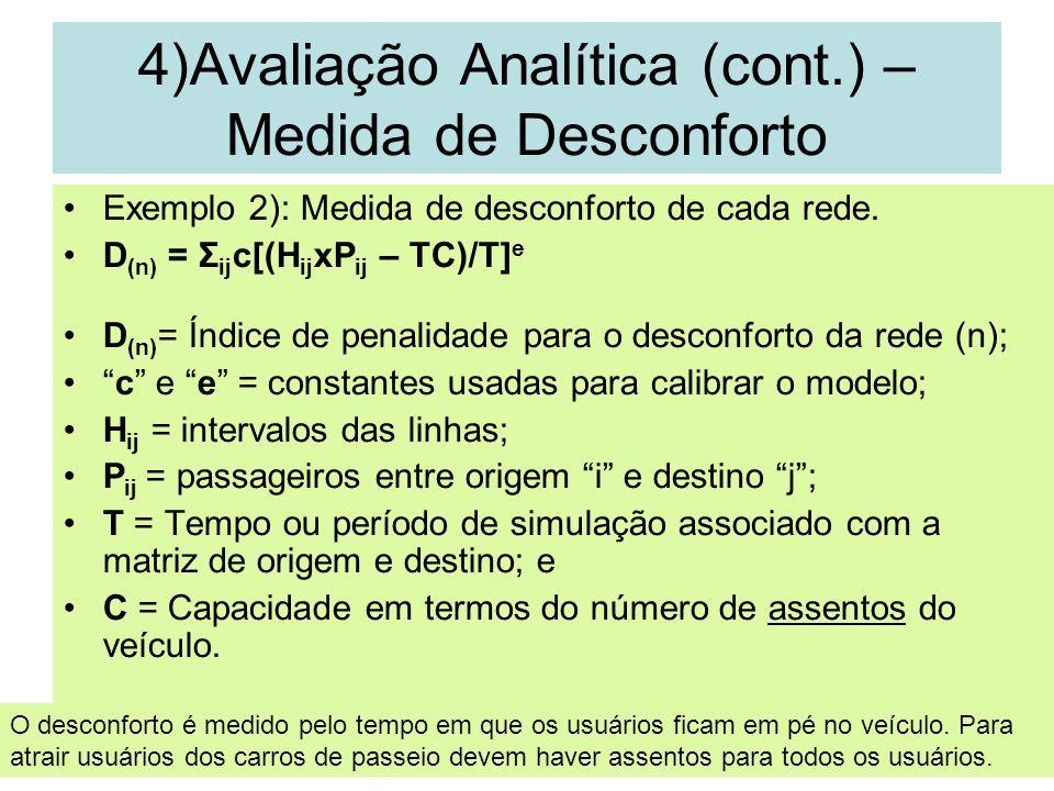 33 4)Avaliação Analítica (cont.) – Medida de Desconforto Exemplo 2): Medida de desconforto de cada rede. D (n) = Σ ij c[(H ij xP ij – TC)/T] e D (n) =