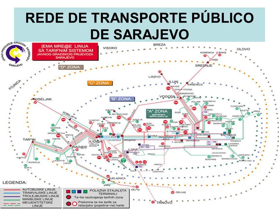 43 REDE DE TRANSPORTE PÚBLICO DE SARAJEVO