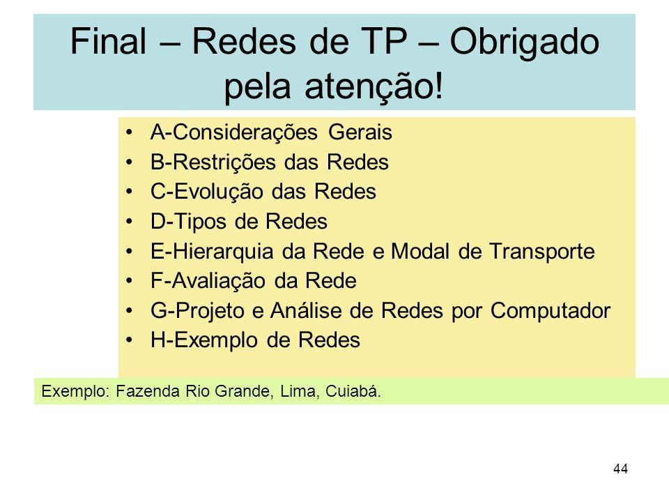44 Final – Redes de TP – Obrigado pela atenção! A-Considerações Gerais B-Restrições das Redes C-Evolução das Redes D-Tipos de Redes E-Hierarquia da Re