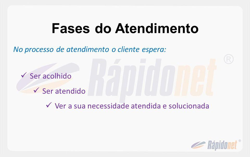 Fases do Atendimento No processo de atendimento o cliente espera: Ser acolhido Ser atendido Ver a sua necessidade atendida e solucionada