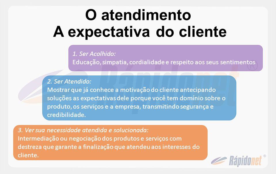 O atendimento A expectativa do cliente 1. Ser Acolhido: Educação, simpatia, cordialidade e respeito aos seus sentimentos 2. Ser Atendido: Mostrar que