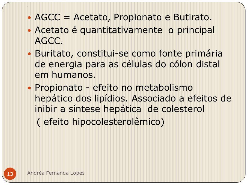 CLASSIFICAÇÃO DAS FIBRAS Andréa Fernanda Lopes 14 SOLÚVEIS Pectina Gomas e Mucilagens Betaglicanas INSOLÚVEIS Celulose Lignina Hemiceluloses Fermentáveis Viscosidade Fermentáveis Não são viscosas