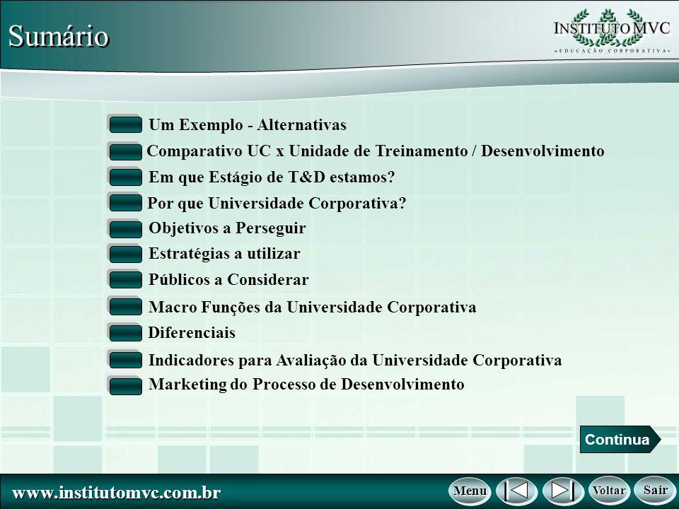 www.institutomvc.com.br www.institutomvc.com.br Sumário Marketing do Processo de Desenvolvimento Um Exemplo - Alternativas Comparativo UC x Unidade de