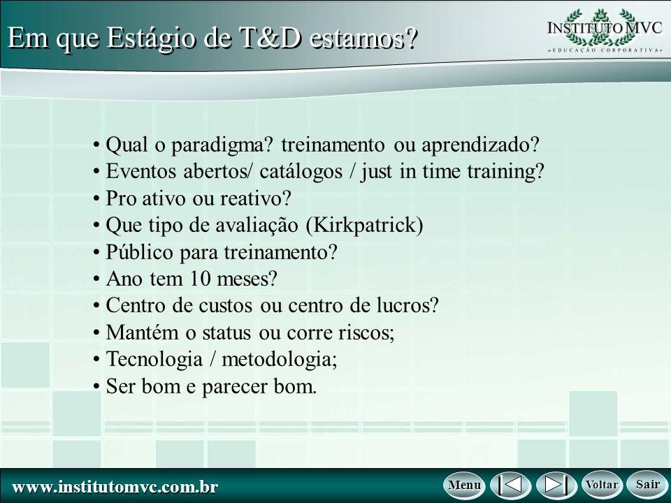 www.institutomvc.com.br www.institutomvc.com.br Qual o paradigma? treinamento ou aprendizado? Eventos abertos/ catálogos / just in time training? Pro