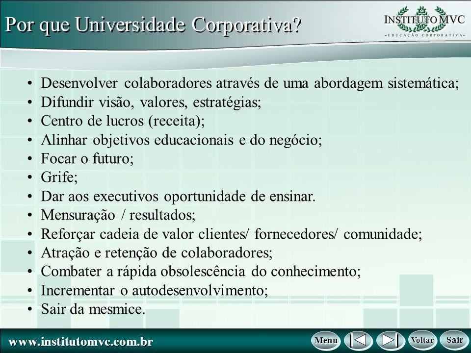 www.institutomvc.com.br www.institutomvc.com.br Por que Universidade Corporativa? Voltar Voltar Voltar Voltar Menu Menu Menu Menu Sair Sair Sair Sair