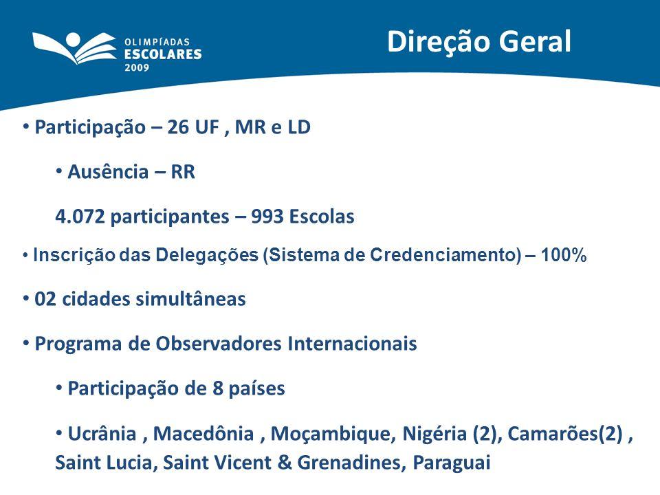 Direção Geral Participação – 26 UF, MR e LD Ausência – RR 4.072 participantes – 993 Escolas Inscrição das Delegações (Sistema de Credenciamento) – 100