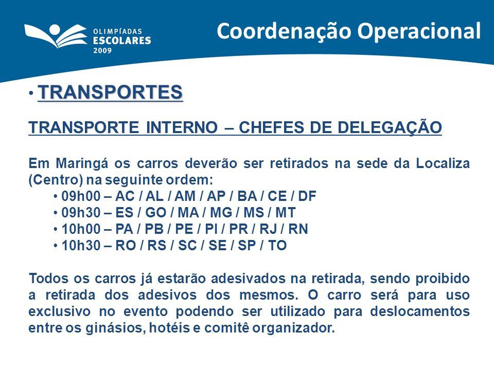 TRANSPORTES TRANSPORTE INTERNO – CHEFES DE DELEGAÇÃO Em Maringá os carros deverão ser retirados na sede da Localiza (Centro) na seguinte ordem: 09h00