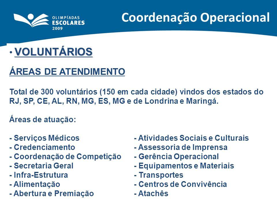 VOLUNTÁRIOS ÁREAS DE ATENDIMENTO Total de 300 voluntários (150 em cada cidade) vindos dos estados do RJ, SP, CE, AL, RN, MG, ES, MG e de Londrina e Ma