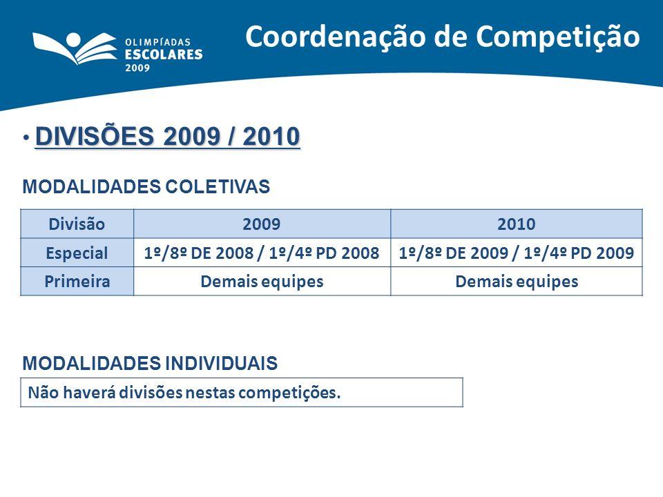DIVISÕES 2009 / 2010 MODALIDADES COLETIVAS MODALIDADES INDIVIDUAIS Divisão20092010 Especial1º/8º DE 2008 / 1º/4º PD 20081º/8º DE 2009 / 1º/4º PD 2009