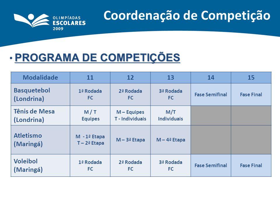 PROGRAMA DE COMPETIÇÕES Modalidade1112131415 Basquetebol (Londrina) 1ª Rodada FC 2ª Rodada FC 3ª Rodada FC Fase SemifinalFase Final Tênis de Mesa (Lon