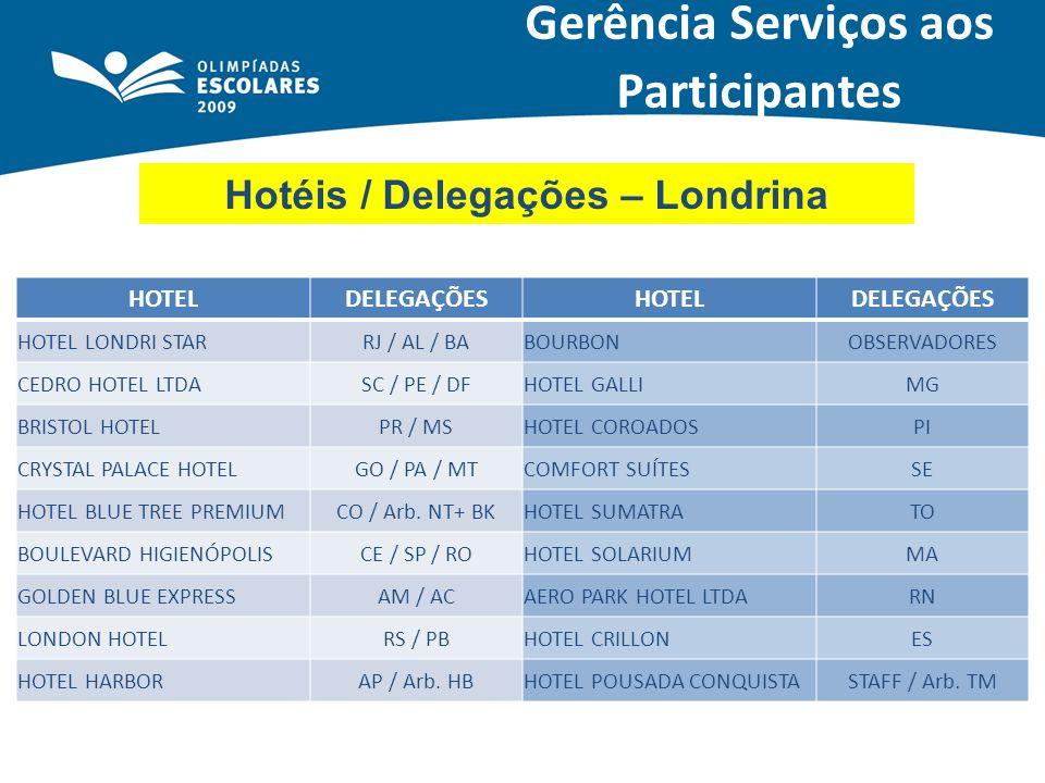 Hotéis / Delegações – Londrina HOTELDELEGAÇÕESHOTELDELEGAÇÕES HOTEL LONDRI STARRJ / AL / BABOURBONOBSERVADORES CEDRO HOTEL LTDASC / PE / DFHOTEL GALLI