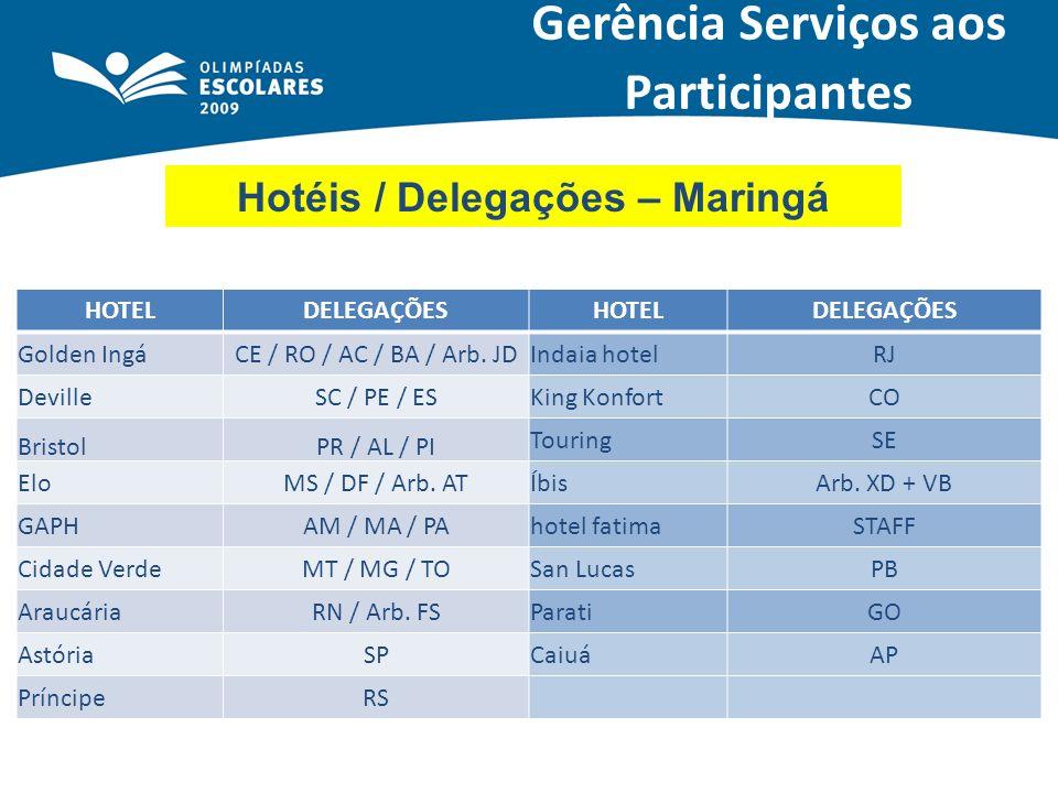 Hotéis / Delegações – Maringá HOTELDELEGAÇÕESHOTELDELEGAÇÕES Golden IngáCE / RO / AC / BA / Arb. JDIndaia hotelRJ DevilleSC / PE / ESKing KonfortCO Br