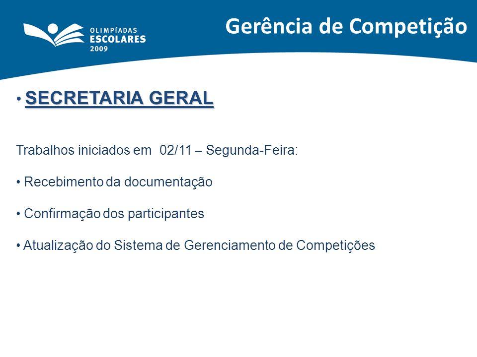 Gerência de Competição SECRETARIA GERAL Trabalhos iniciados em 02/11 – Segunda-Feira: Recebimento da documentação Confirmação dos participantes Atuali