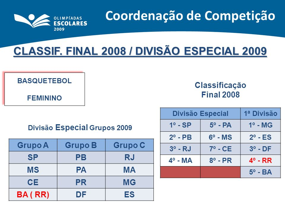 CLASSIF. FINAL 2008 / DIVISÃO ESPECIAL 2009 BASQUETEBOL FEMININO BASQUETEBOL FEMININO Classificação Final 2008 Divisão Especial1ª Divisão 1º - SP5º -