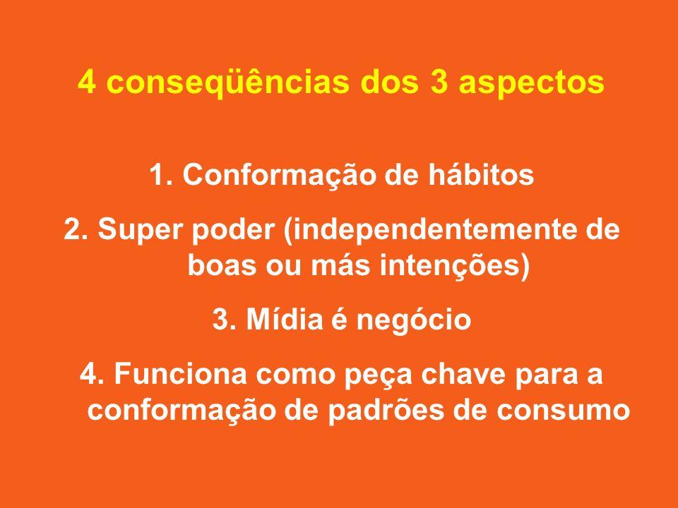 4 conseqüências dos 3 aspectos 1.Conformação de hábitos 2.Super poder (independentemente de boas ou más intenções) 3.Mídia é negócio 4.Funciona como peça chave para a conformação de padrões de consumo