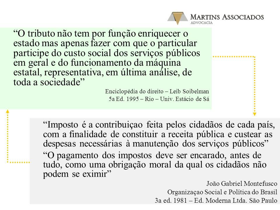A política de retração tributária e o CTN Antiga redaçãoRedação atual Art.