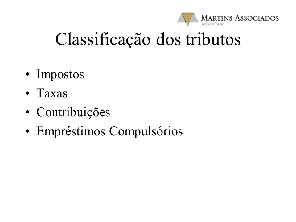 Classificação dos tributos Impostos Taxas Contribuições Empréstimos Compulsórios