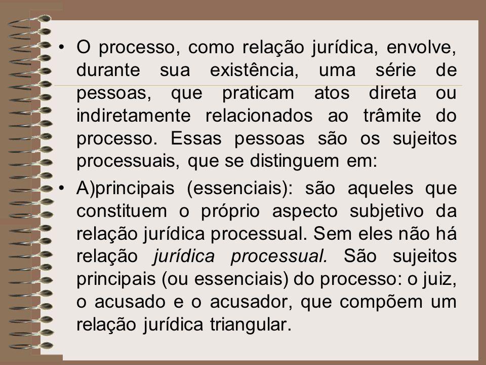 O processo, como relação jurídica, envolve, durante sua existência, uma série de pessoas, que praticam atos direta ou indiretamente relacionados ao tr