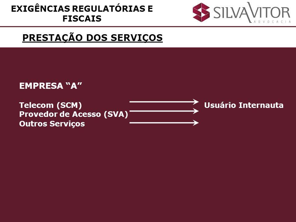 TRIBUTAÇÃO EXIGÊNCIAS REGULATÓRIAS E FISCAIS CNA Empresa SVA: