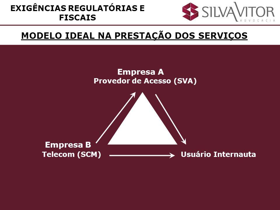 MODELO IDEAL NA PRESTAÇÃO DOS SERVIÇOS EXIGÊNCIAS REGULATÓRIAS E FISCAIS Empresa A Provedor de Acesso (SVA) Empresa B Telecom (SCM) Usuário Internauta