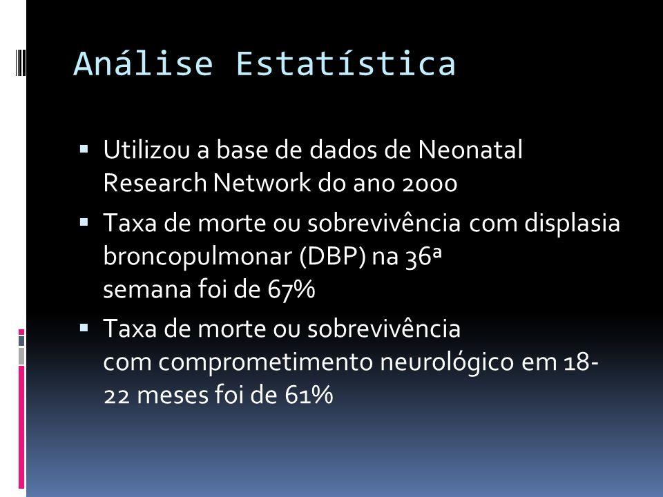 Análise Estatística Utilizou a base de dados de Neonatal Research Network do ano 2000 Taxa de morte ou sobrevivência com displasia broncopulmonar (DBP