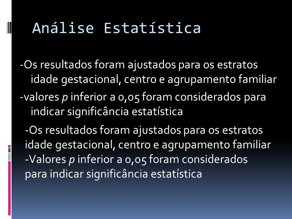 -Os resultados foram ajustados para os estratos idade gestacional, centro e agrupamento familiar -valores p inferior a 0,05 foram considerados para in