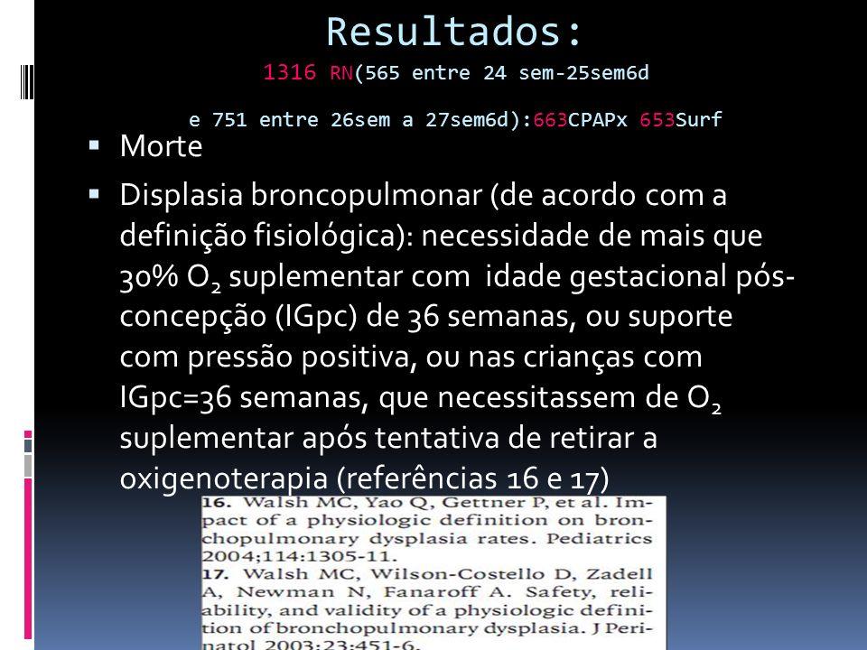 Resultados: 1316 RN(565 entre 24 sem-25sem6d e 751 entre 26sem a 27sem6d):663CPAPx 653Surf Morte Displasia broncopulmonar (de acordo com a definição f