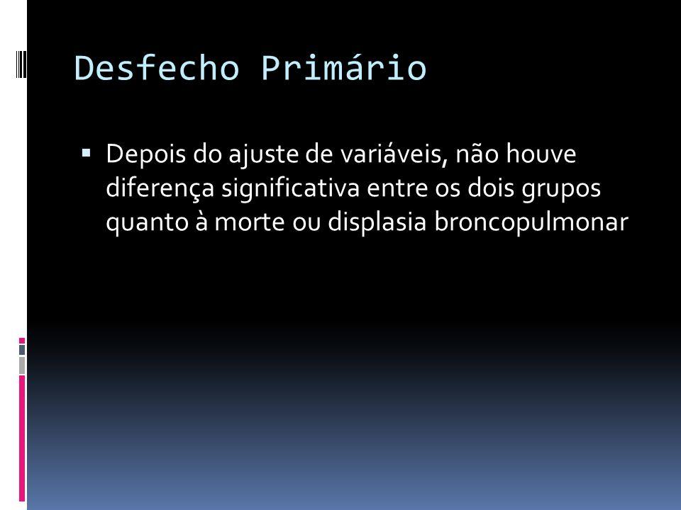 Desfecho Primário Depois do ajuste de variáveis, não houve diferença significativa entre os dois grupos quanto à morte ou displasia broncopulmonar