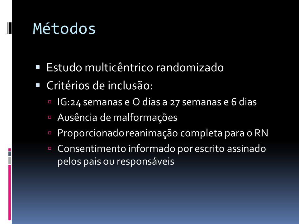 Métodos Estudo multicêntrico randomizado Critérios de inclusão: IG:24 semanas e O dias a 27 semanas e 6 dias Ausência de malformações Proporcionado re