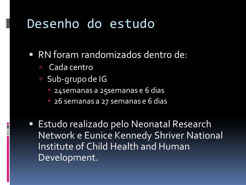 Desenho do estudo RN foram randomizados dentro de: Cada centro Sub-grupo de IG 24semanas a 25semanas e 6 dias 26 semanas a 27 semanas e 6 dias Estudo