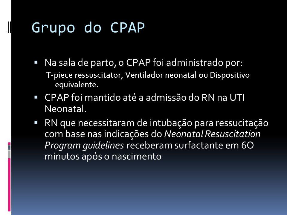 Grupo do CPAP Na sala de parto, o CPAP foi administrado por: T-piece ressuscitator, Ventilador neonatal ou Dispositivo equivalente. CPAP foi mantido a