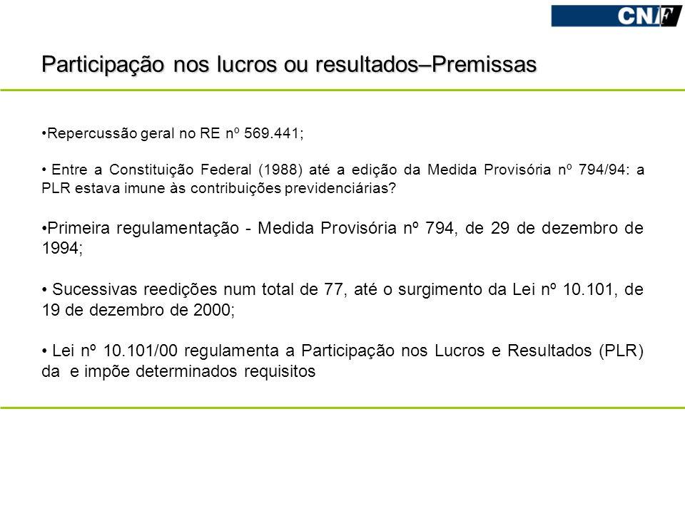 Participação nos lucros ou resultados–Premissas Repercussão geral no RE nº 569.441; Entre a Constituição Federal (1988) até a edição da Medida Provisó