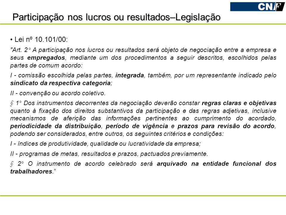 Participação nos lucros ou resultados–Legislação Lei nº 10.101/00: