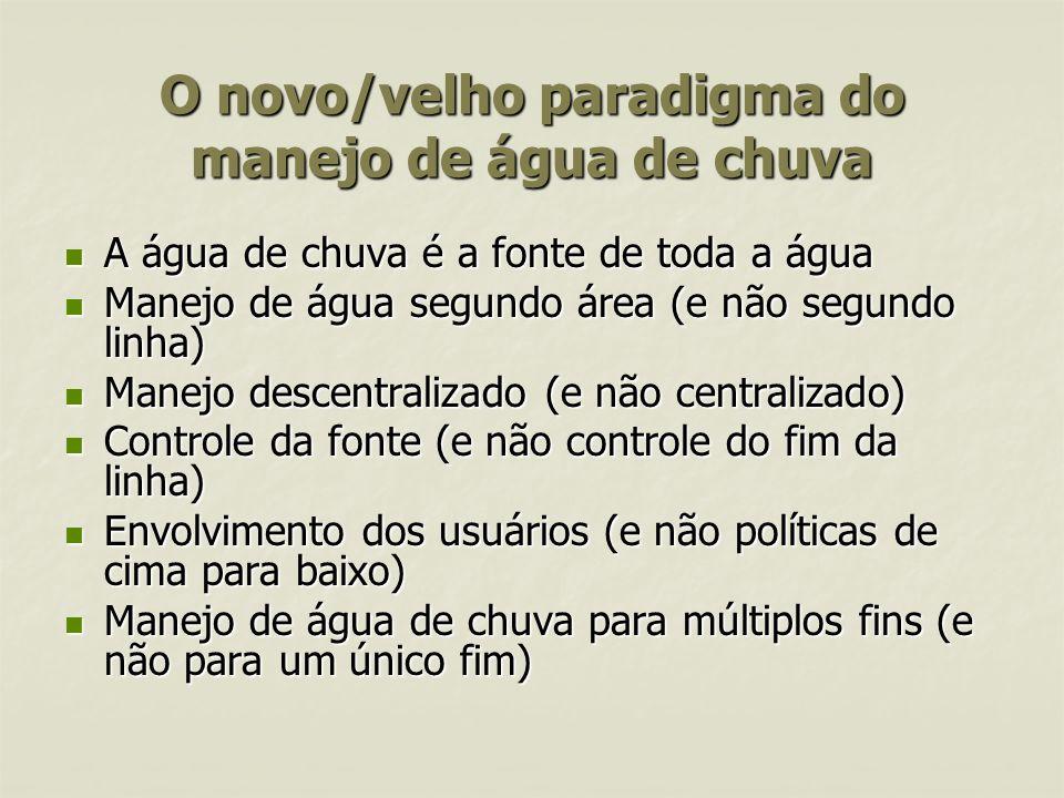 Concretização do PNRH, planos estaduais e municipais,..