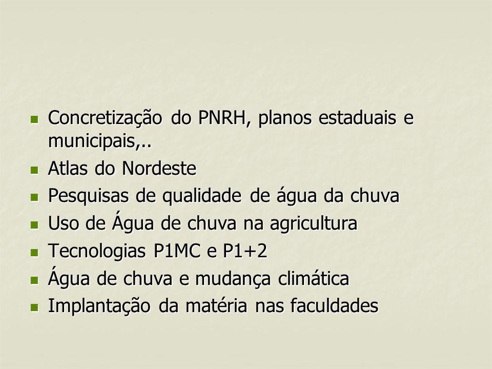 Concretização do PNRH, planos estaduais e municipais,.. Concretização do PNRH, planos estaduais e municipais,.. Atlas do Nordeste Atlas do Nordeste Pe