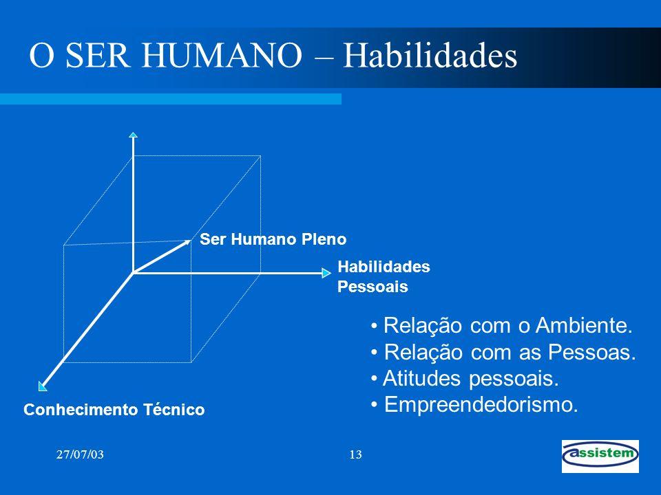 27/07/0313 Habilidades Pessoais Conhecimento Técnico O SER HUMANO – Habilidades Ser Humano Pleno Relação com o Ambiente. Relação com as Pessoas. Atitu