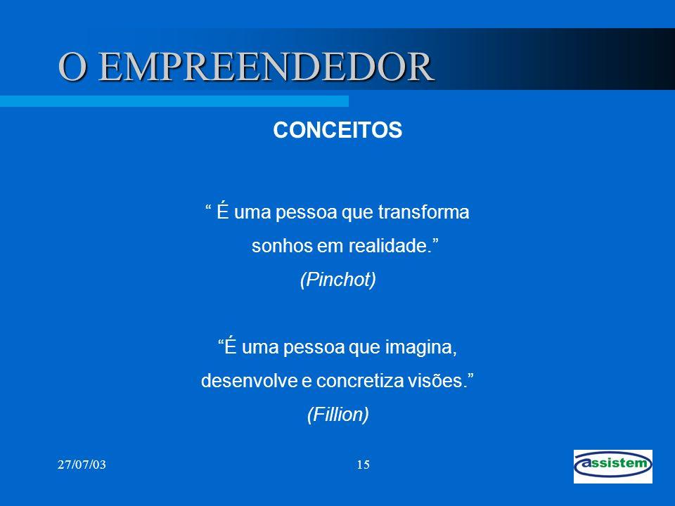 27/07/0315 O EMPREENDEDOR CONCEITOS É uma pessoa que transforma sonhos em realidade. (Pinchot) É uma pessoa que imagina, desenvolve e concretiza visõe