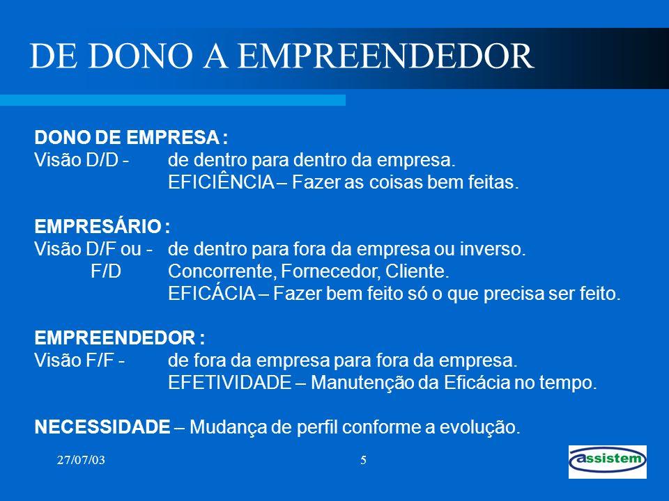 27/07/035 DE DONO A EMPREENDEDOR DONO DE EMPRESA : Visão D/D - de dentro para dentro da empresa. EFICIÊNCIA – Fazer as coisas bem feitas. EMPRESÁRIO :