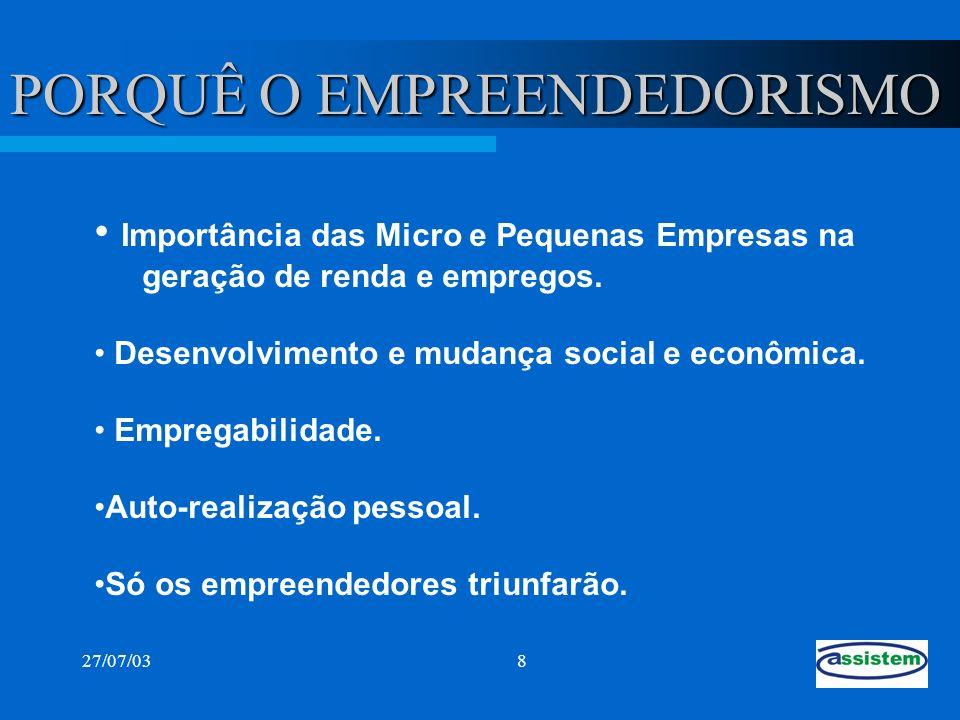 27/07/038 PORQUÊ O EMPREENDEDORISMO Importância das Micro e Pequenas Empresas na geração de renda e empregos. Desenvolvimento e mudança social e econô