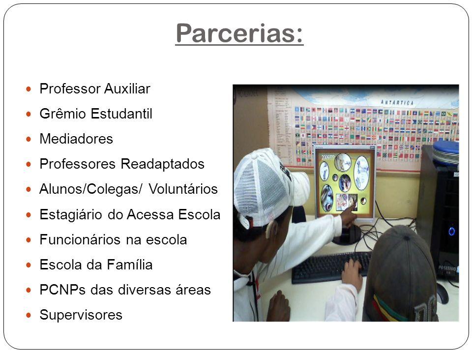 Parcerias: Professor Auxiliar Grêmio Estudantil Mediadores Professores Readaptados Alunos/Colegas/ Voluntários Estagiário do Acessa Escola Funcionário