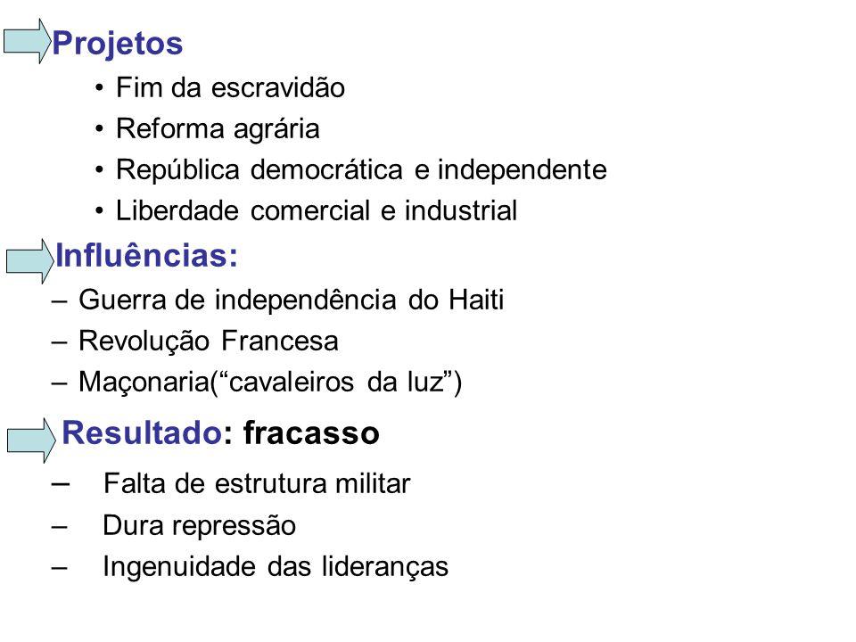 Projetos Fim da escravidão Reforma agrária República democrática e independente Liberdade comercial e industrial Influências: –Guerra de independência
