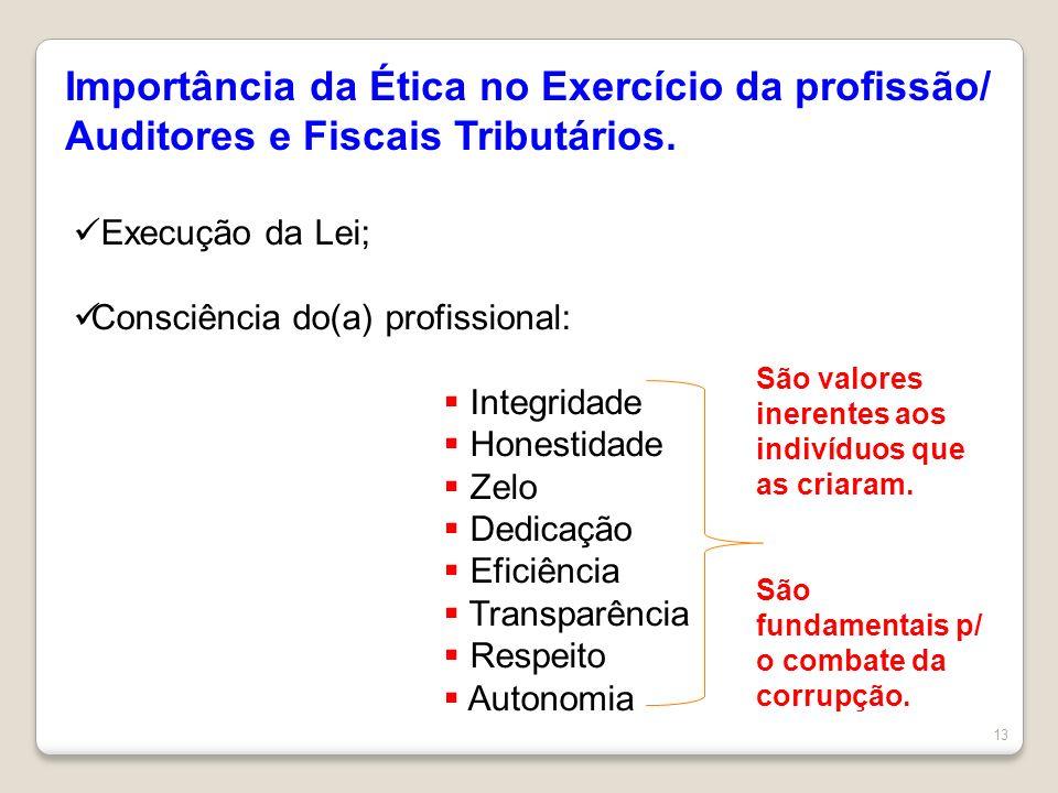 13 Importância da Ética no Exercício da profissão/ Auditores e Fiscais Tributários. Execução da Lei; Consciência do(a) profissional: Integridade Hones