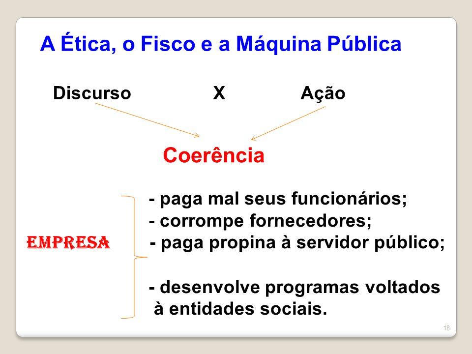 18 A Ética, o Fisco e a Máquina Pública Discurso X Ação Coerência - paga mal seus funcionários; - corrompe fornecedores; Empresa - paga propina à serv