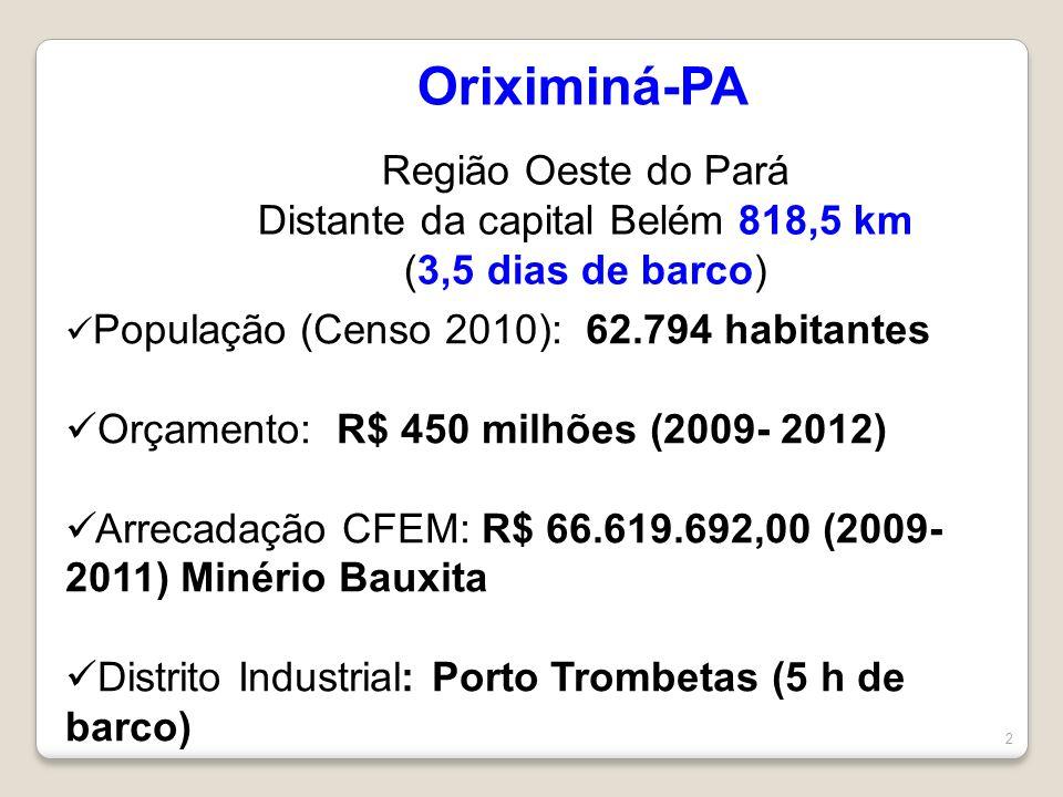 2 Oriximiná-PA Região Oeste do Pará Distante da capital Belém 818,5 km (3,5 dias de barco) População (Censo 2010): 62.794 habitantes Orçamento: R$ 450