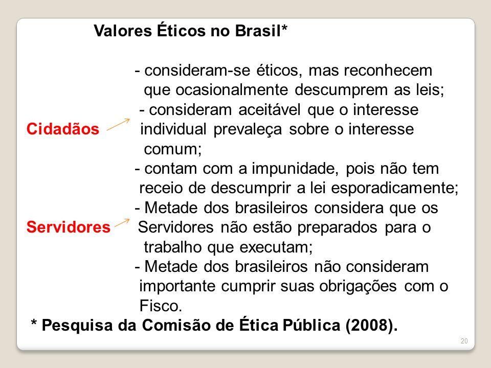 20 Valores Éticos no Brasil* - consideram-se éticos, mas reconhecem que ocasionalmente descumprem as leis; - consideram aceitável que o interesse Cida