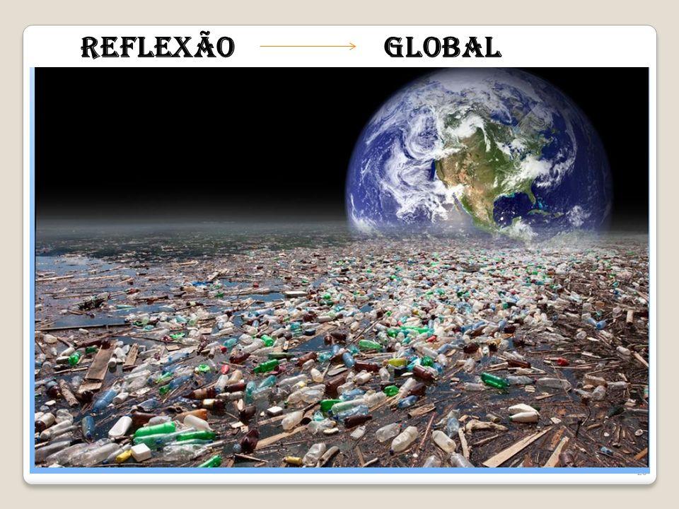 25 Reflexão Global