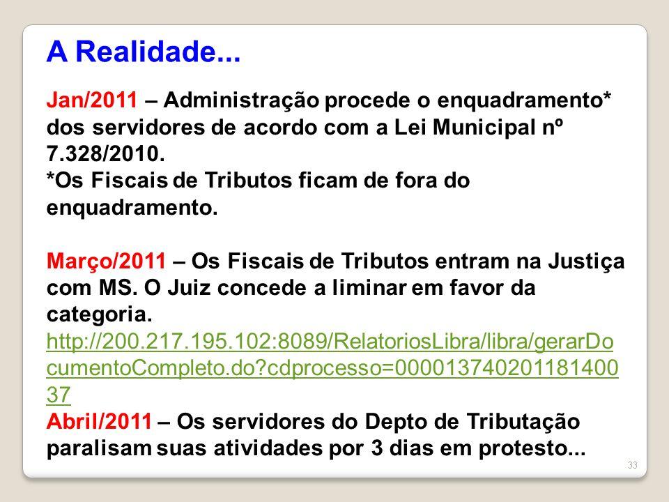 33 A Realidade... Jan/2011 – Administração procede o enquadramento* dos servidores de acordo com a Lei Municipal nº 7.328/2010. *Os Fiscais de Tributo
